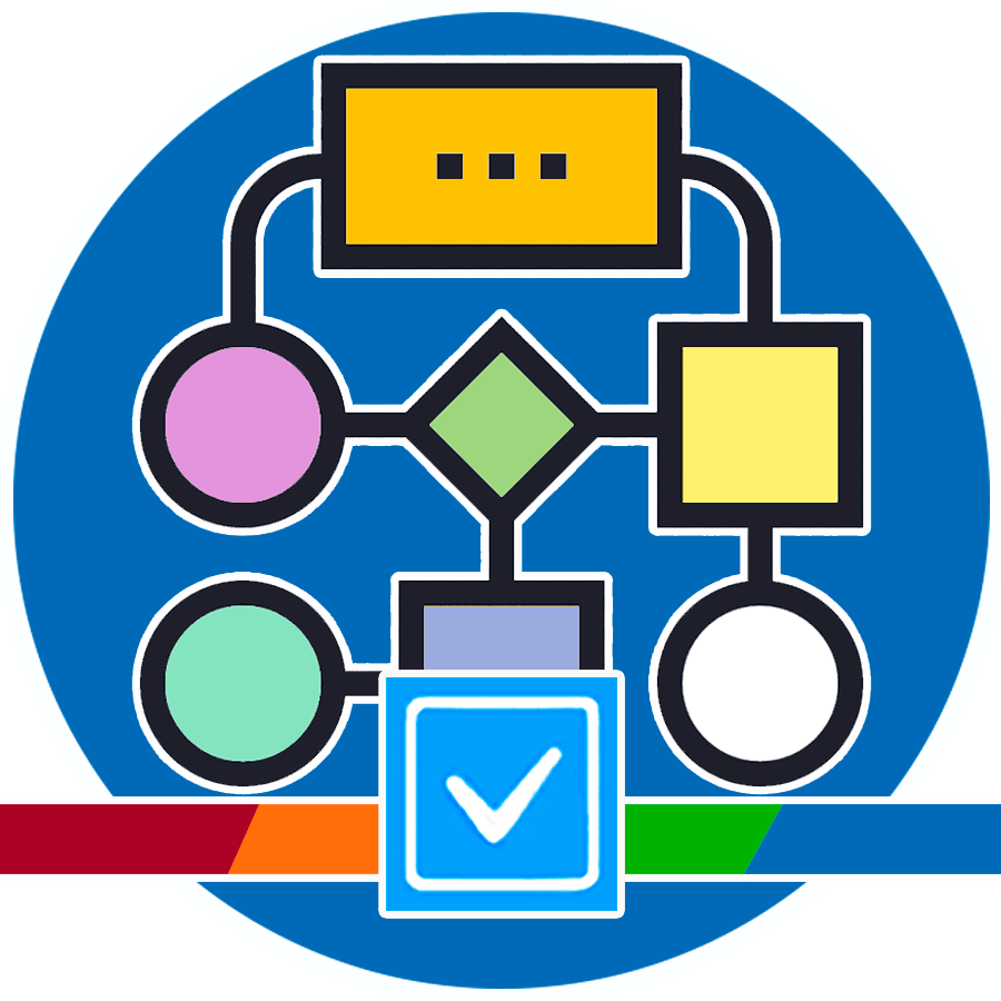Конфігурація і програмування системи 15 процесів для малого і середнього бізнесу